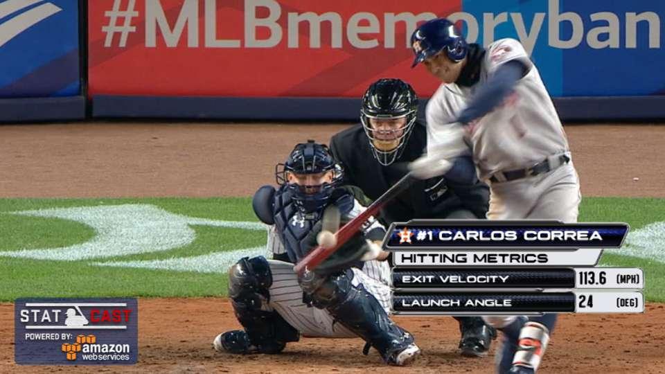 Statcast: Correa's home run