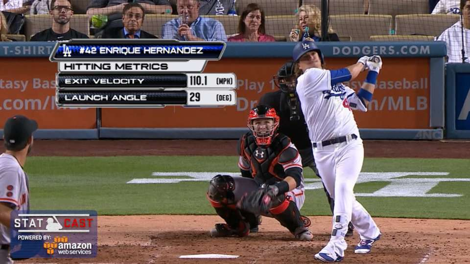 Statcast: Hernandez's two homers