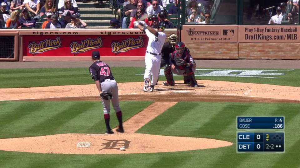 Bauer strikes out Gose swinging