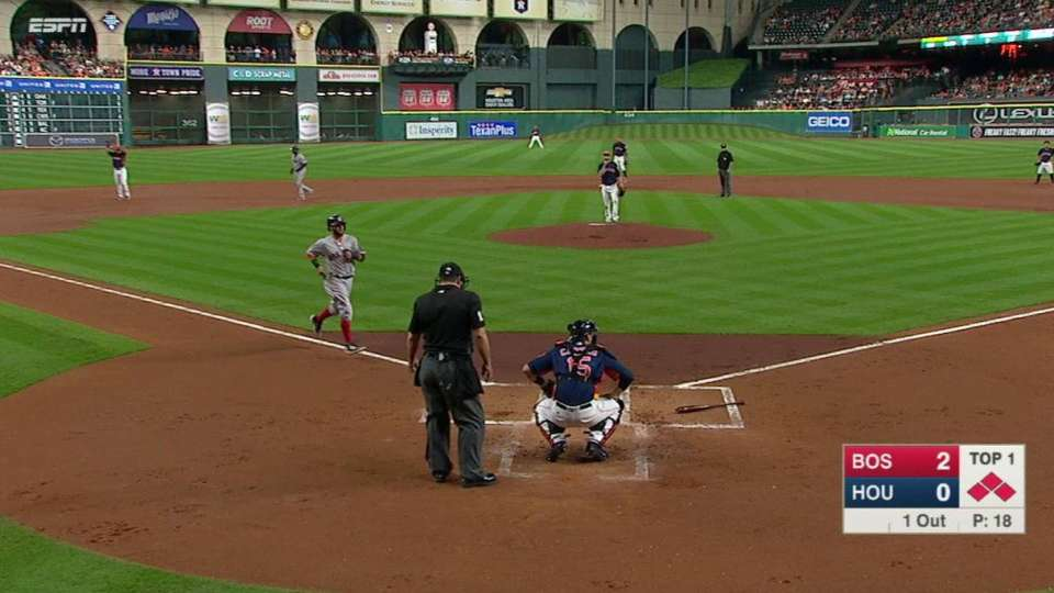 Shaw's bases-loaded walk