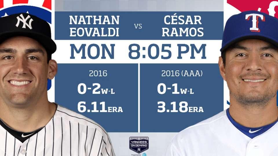 Series Preview: Texas Rangers