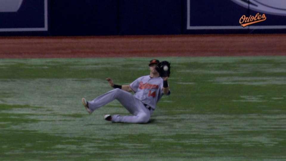 Reimold's sliding catch