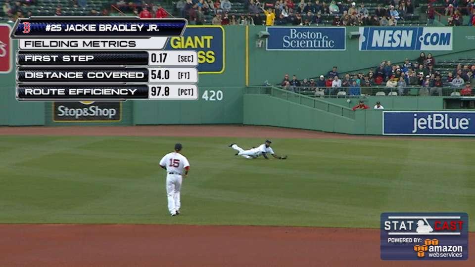 Statcast: Bradley Jr.'s catch