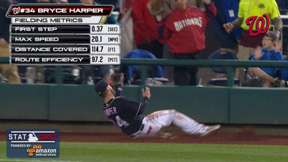 Statcast: Harper's sliding catch