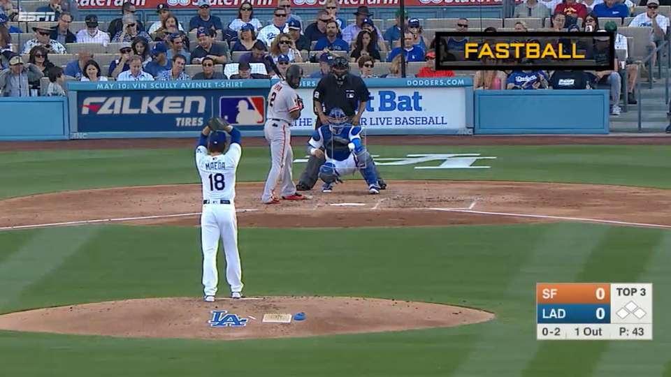 MLB Tonight analyzes Maeda