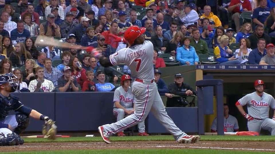 MLB Tonight: Franco breakdown
