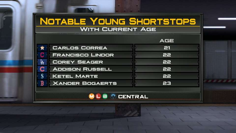 Young talents at shortstop