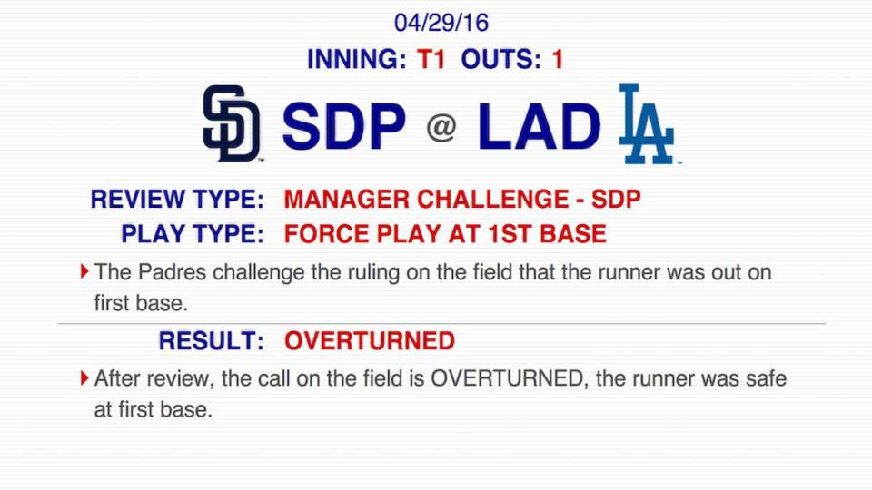 Padres challenge call in the 1st