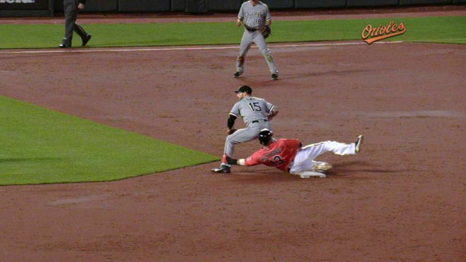 White Sox challenge slide rule