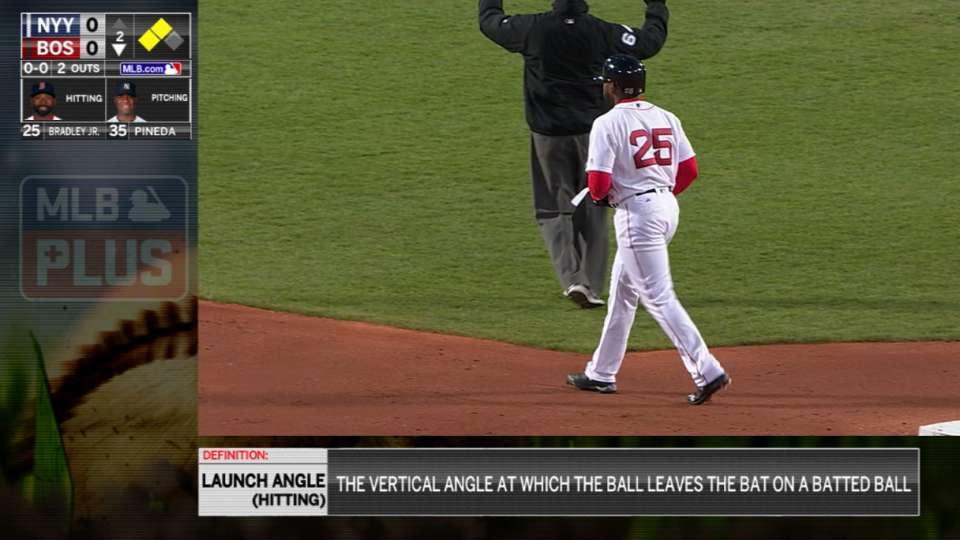 MLB Plus: Launch Angle