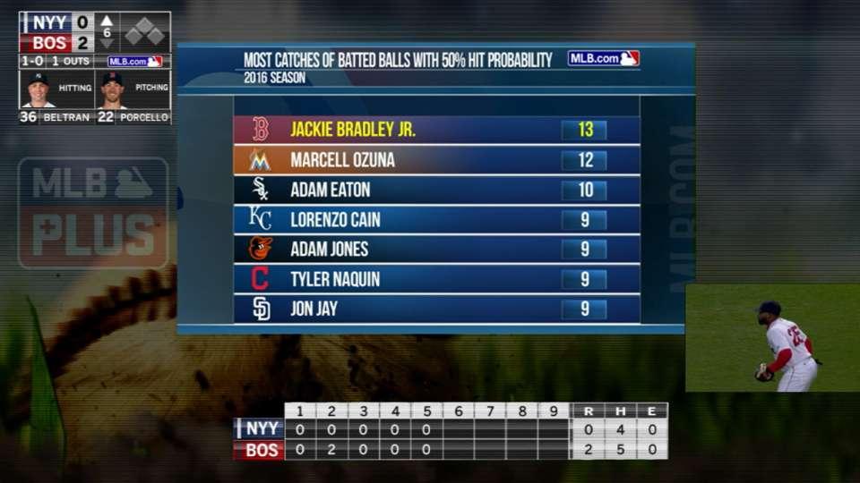 MLB Plus: Bradley Jr.'s grab