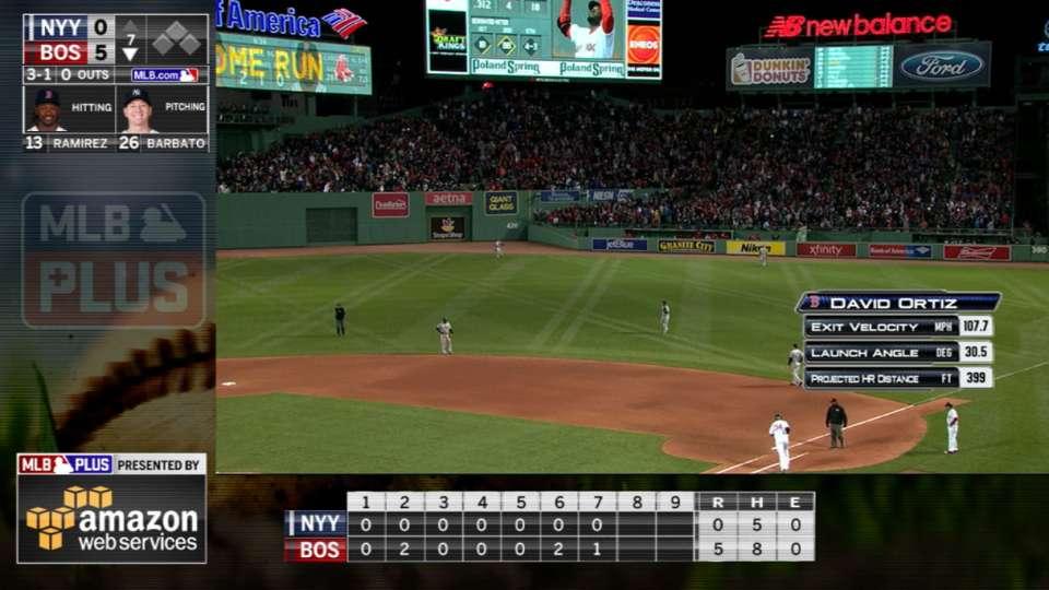 MLB Plus: Papi power