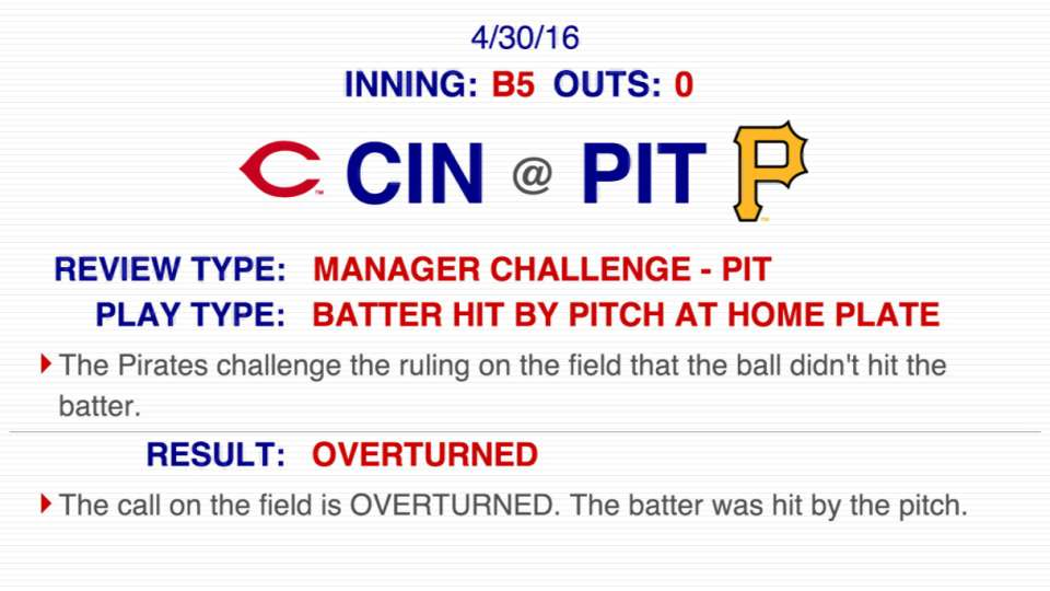 No hit-by-pitch call overturned