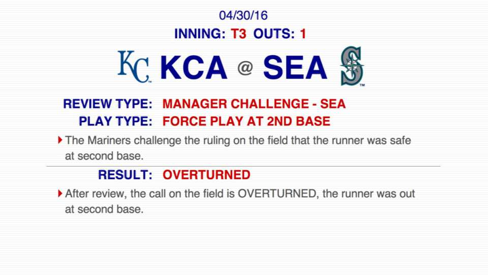 Safe call at second overturned