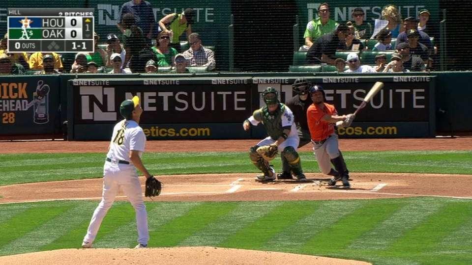 Altuve's leadoff home run