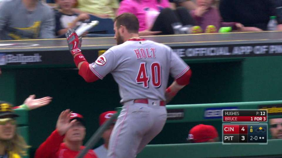 Holt scores on Stewart's error