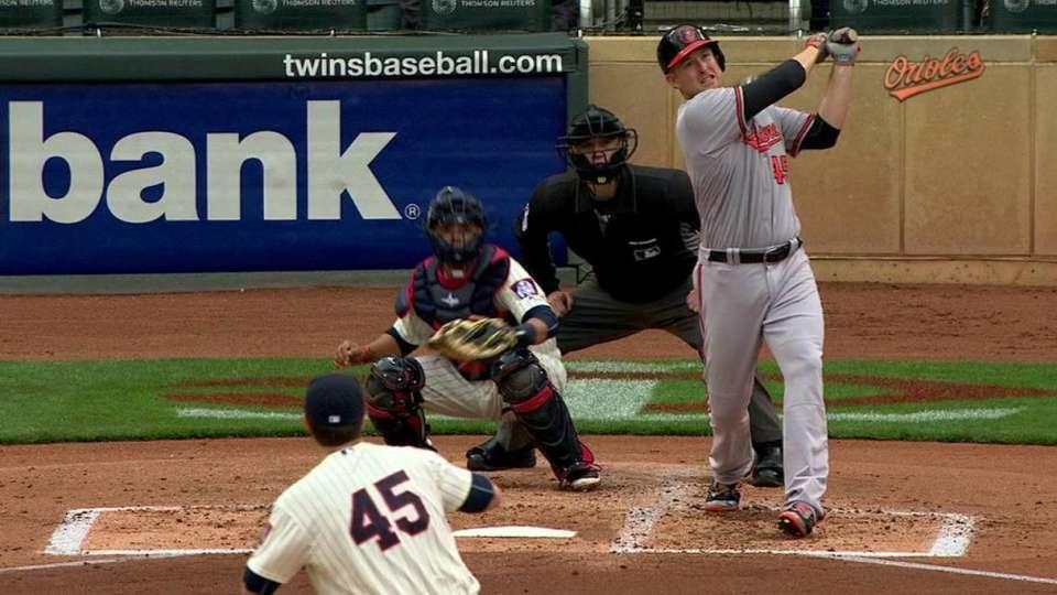 Trumbo's long two-run homer