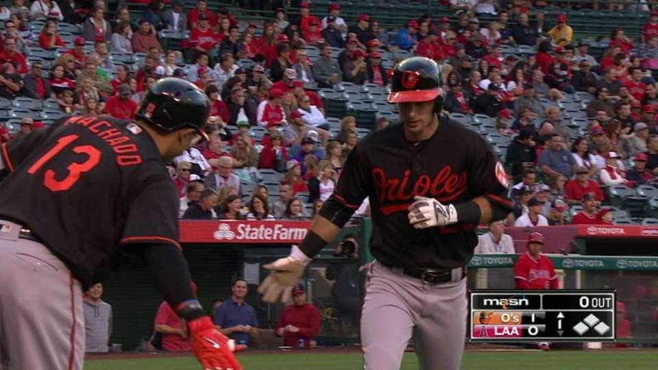 Rickard's solo home run