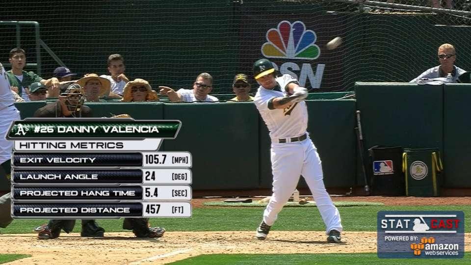 Statcast: Valencia's long homer