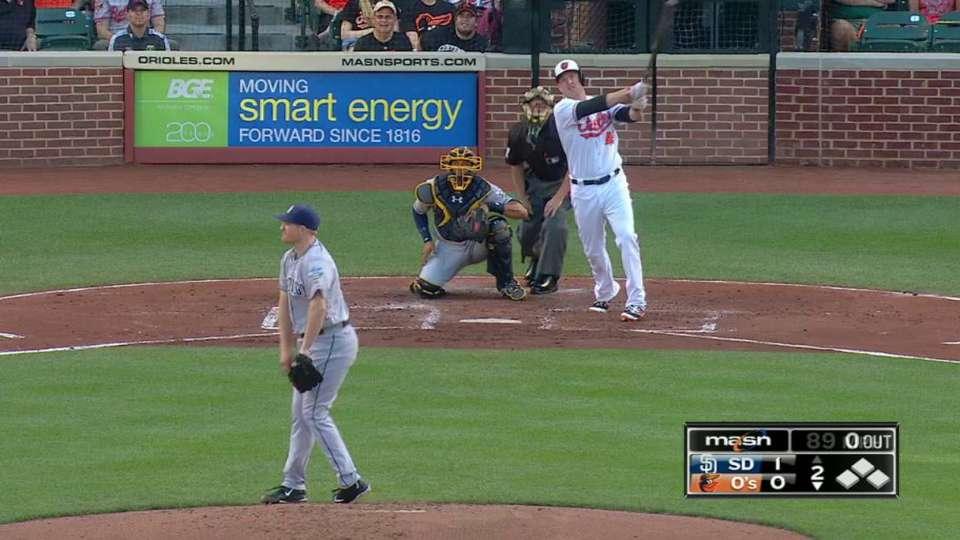 Trumbo's 21st home run