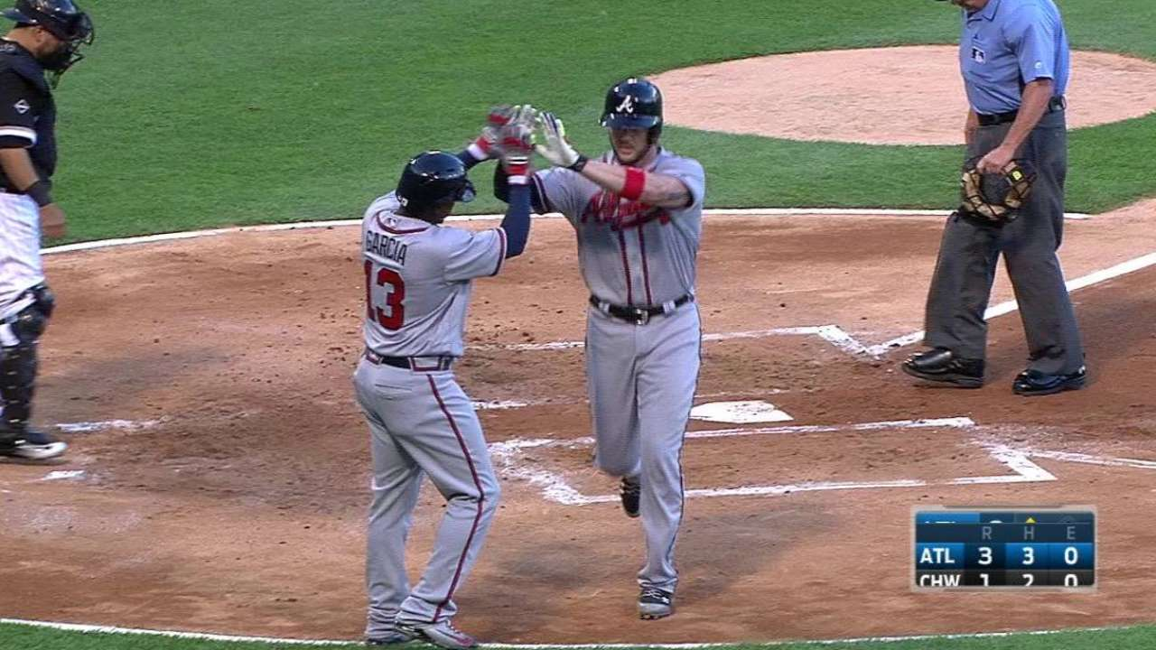 Tyler flowers leads braves vs white sox mlb flowers two run homer mightylinksfo