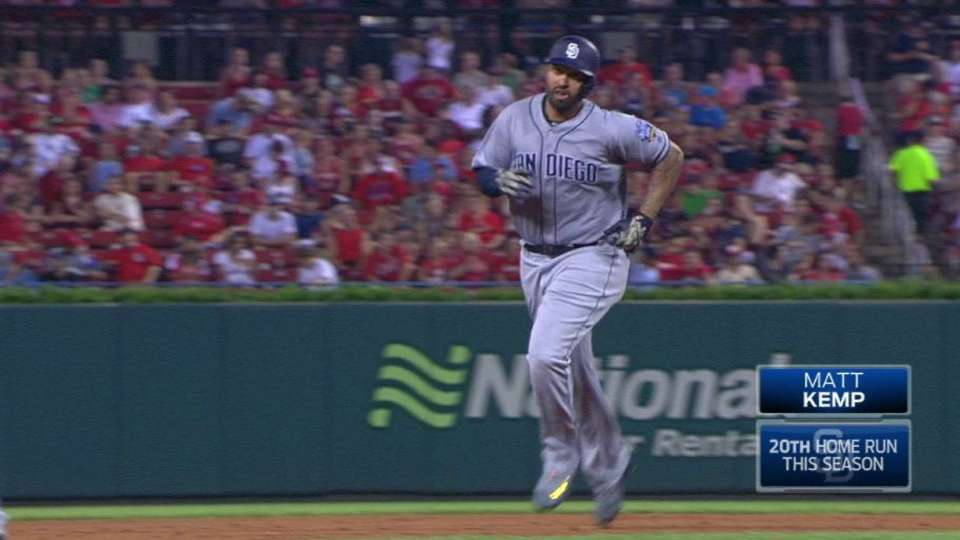 Kemp's solo home run