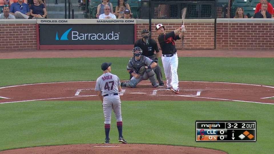 Trumbo's three-run homer