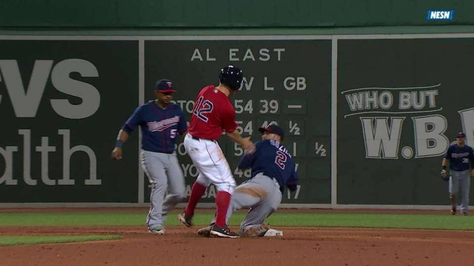 Martinez's fielder's choice