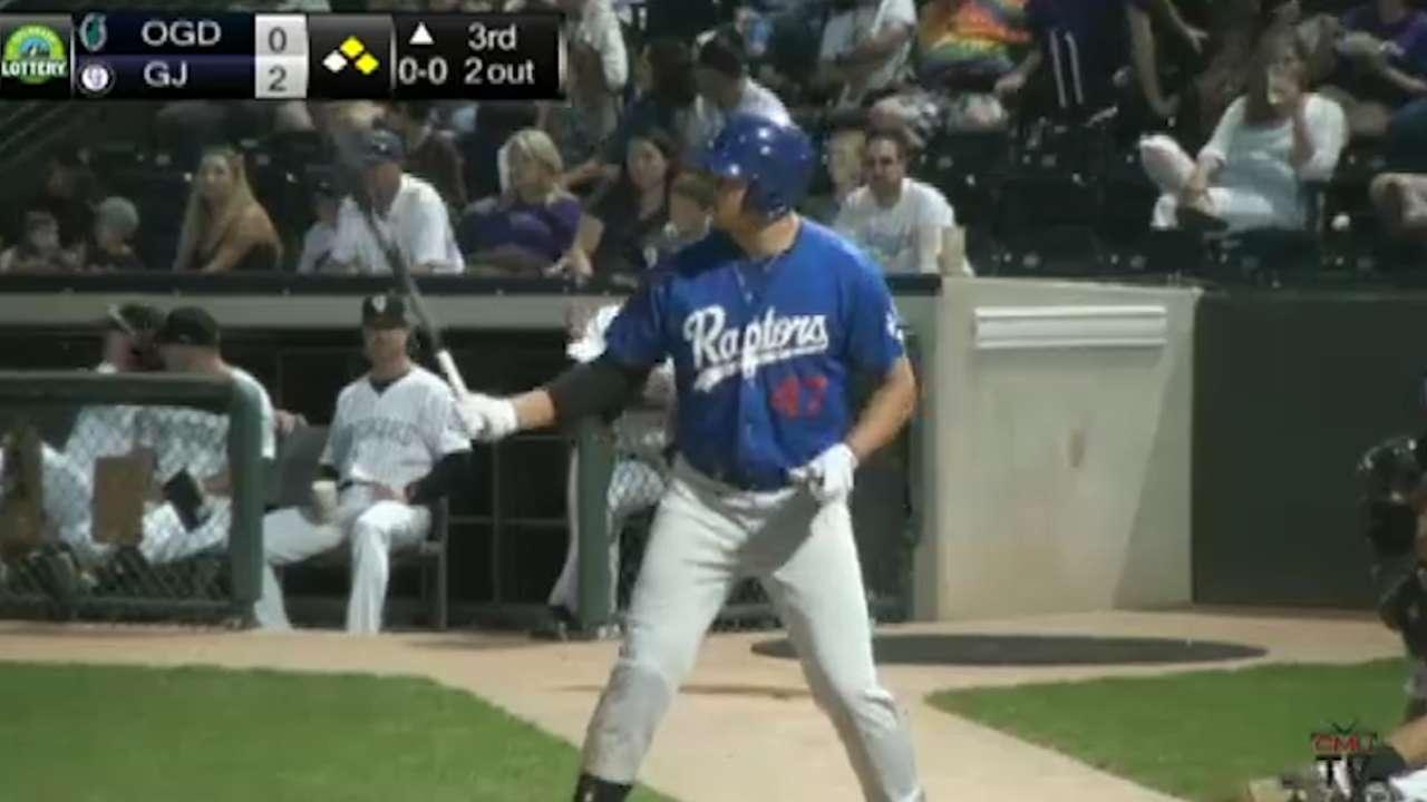 1a6ea2cd2d6 Edwin Rios named Dodgers  top Minors player