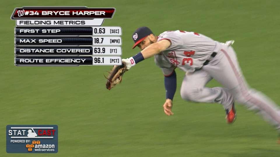 Statcast: Harper's diving catch