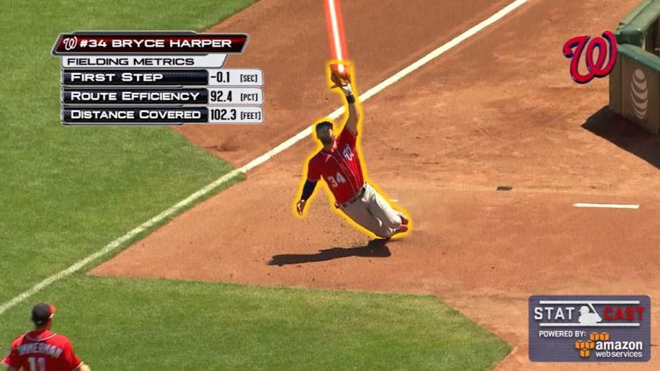 e45e0b93cd6 Statcast  Harper s great catch