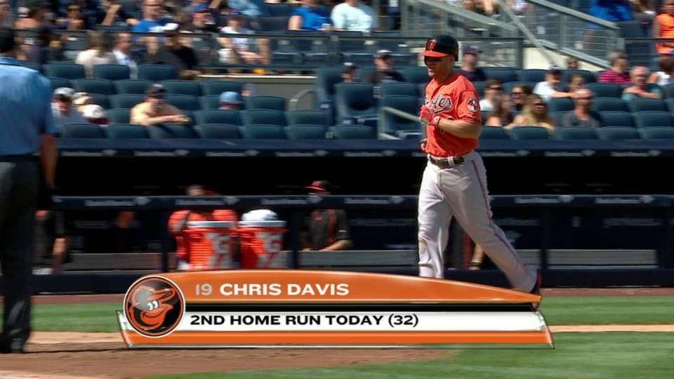 Davis' second homer