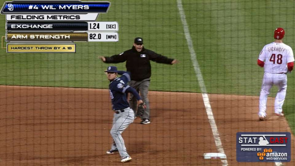 Statcast: Myers' 82-mph throw