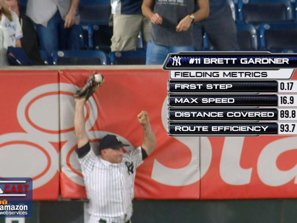 Statcast  Gardner s great catch  faf96ec595d