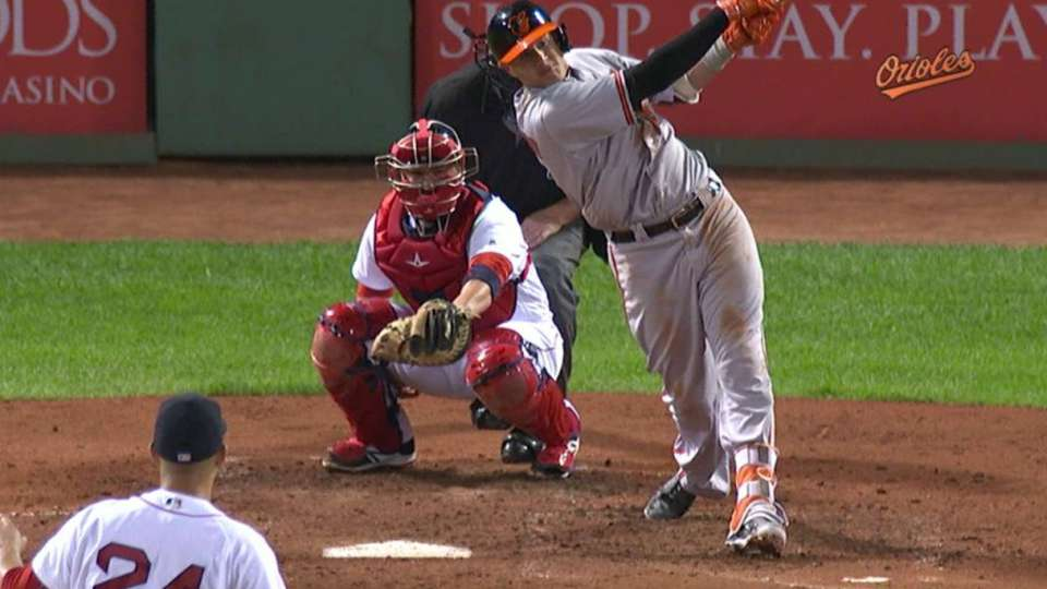Machado's impressive solo homer