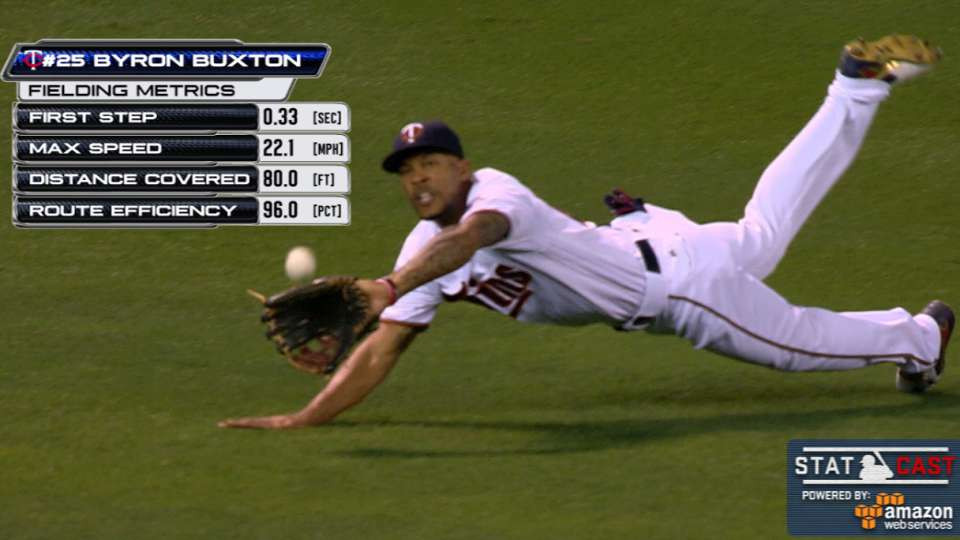 Statcast: Buxton flashes leather
