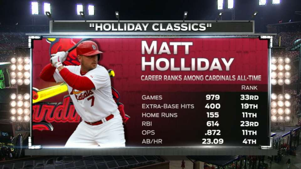 Broadcast on Holliday's future