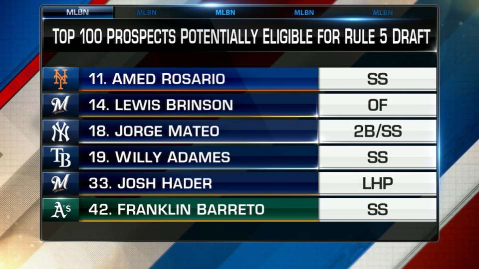 Mayo on upcoming Rule 5 Draft
