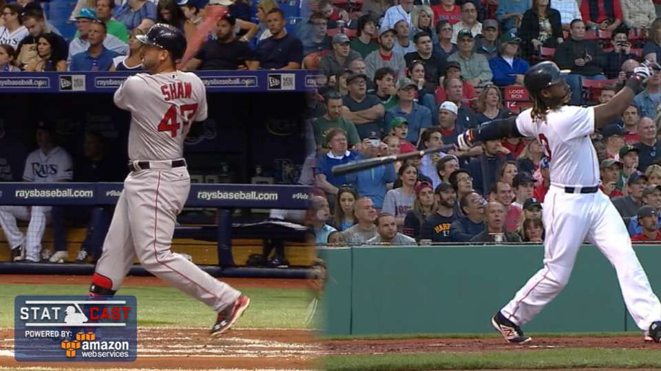 Statcast: Red Sox's longest HRs