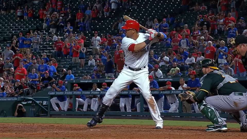 Rangers look to upgrade at 1B