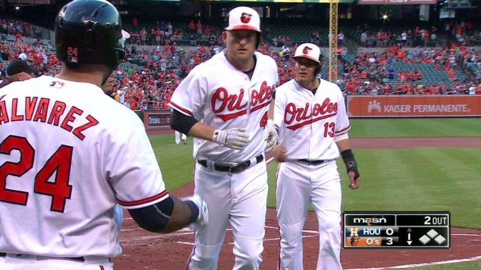 Trumbo's 35th homer