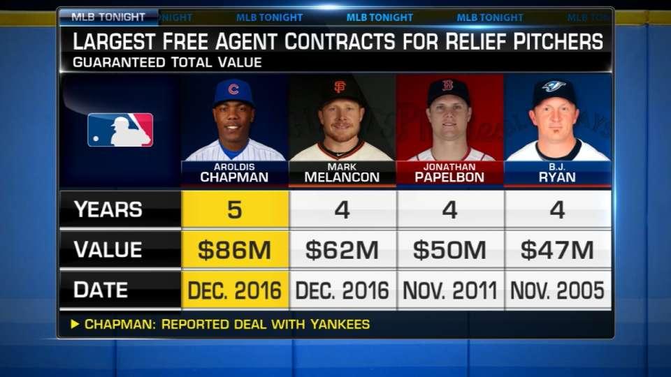 MLB Tonight: Closer value