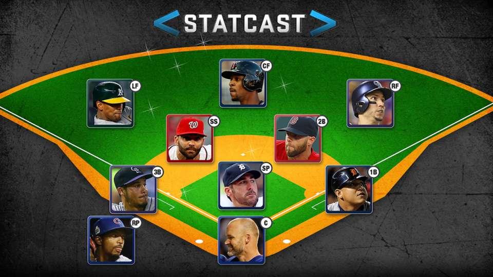 Petriello's All-Statcast team