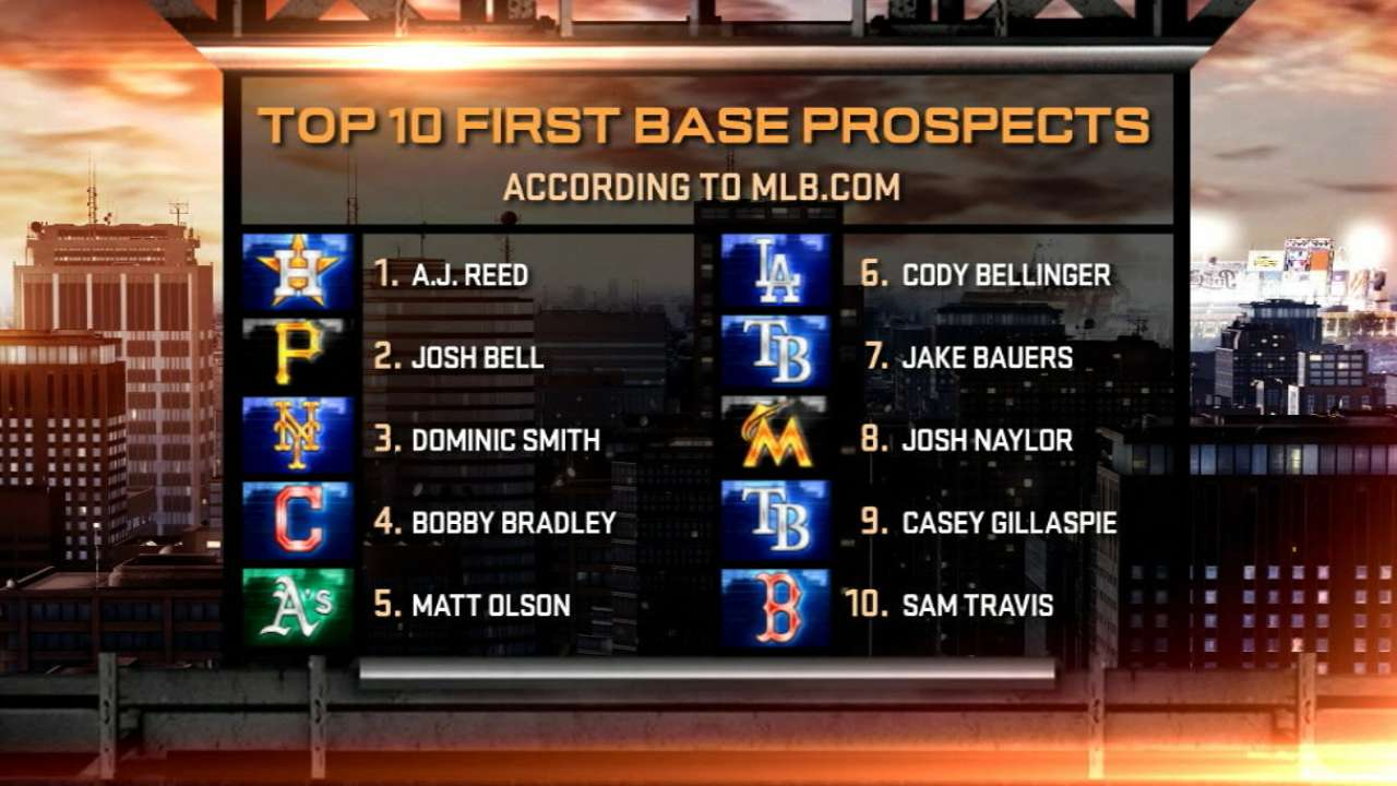 Prospect Watch Top 10 1b For 2016 Caigcircuitwriterpen Click Image To See Larger View Callis On First Base Prospects
