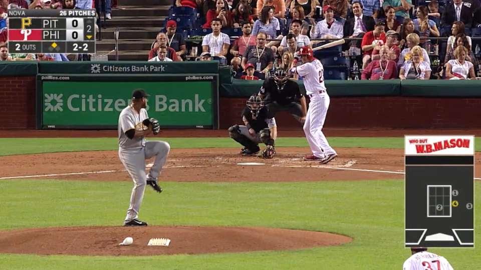 MLB Tonight on Ivan Nova
