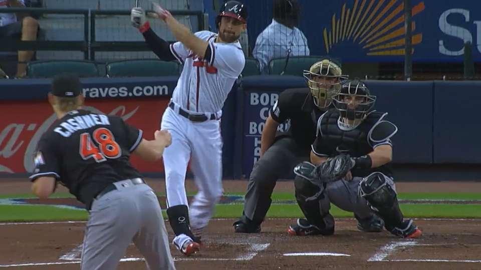 MLB Now: Team Friendly Deals