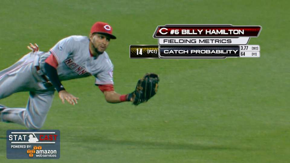 Statcast: Hamilton lays out