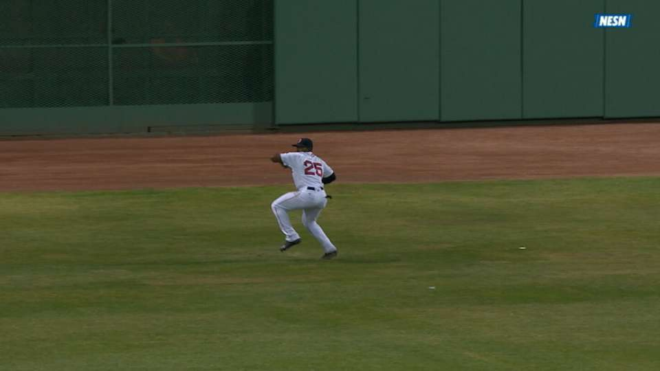 Dombrowski on Sox young outfield