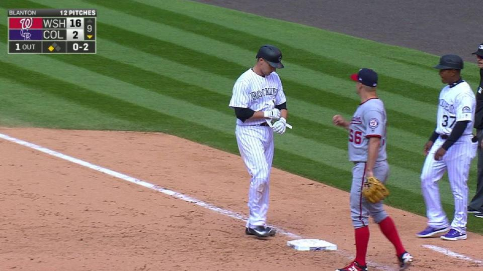 Wolters scores on an error