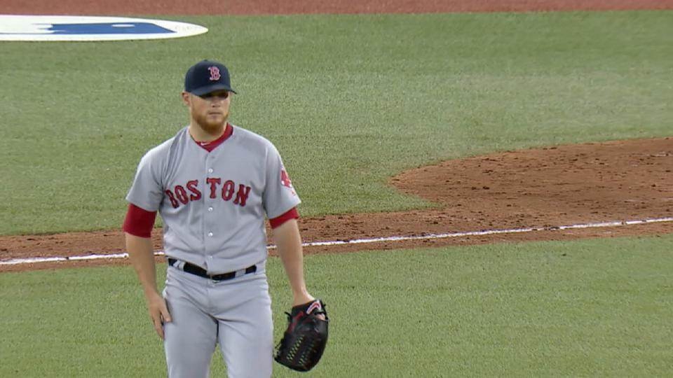 Statcast: Red Sox pitching